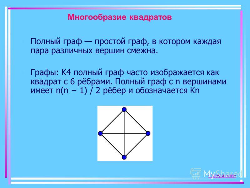 Многообразие квадратов Полный граф простой граф, в котором каждая пара различных вершин смежна. Графы: K4 полный граф часто изображается как квадрат с 6 рёбрами. Полный граф с n вершинами имеет n(n 1) / 2 рёбер и обозначается Kn Содержание