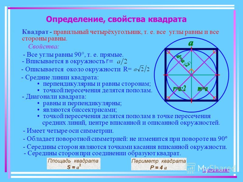 Определение, свойства квадрата Квадрат - правильный четырёхугольник, т. е. все углы равны и все стороны равны. Свойства: - Все углы равны 90°, т. е. прямые. - Вписывается в окружность r= - Описывается около окружности R= - Средние линии квадрата: пер