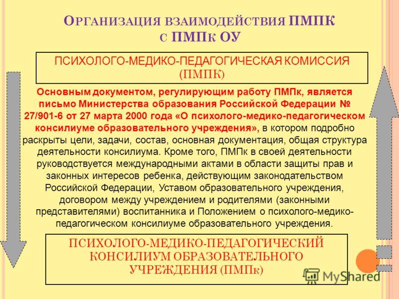 О РГАНИЗАЦИЯ ВЗАИМОДЕЙСТВИЯ ПМПК С ПМП К ОУ ПСИХОЛОГО-МЕДИКО-ПЕДАГОГИЧЕСКАЯ КОМИССИЯ ( ПМПК) ПСИХОЛОГО-МЕДИКО-ПЕДАГОГИЧЕСКИЙ КОНСИЛИУМ ОБРАЗОВАТЕЛЬНОГО УЧРЕЖДЕНИЯ (ПМПк) Основным документом, регулирующим работу ПМПк, является письмо Министерства обра
