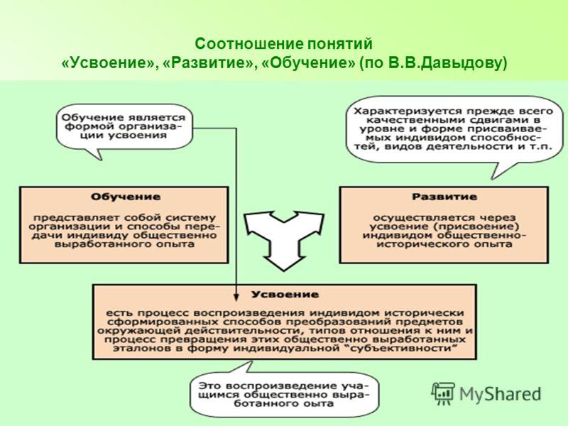 Соотношение понятий «Усвоение», «Развитие», «Обучение» (по В.В.Давыдову)