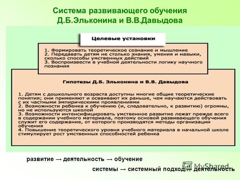 Система развивающего обучения Д.Б.Эльконина и В.В.Давыдова развитие деятельность обучение системы системный подход деятельность