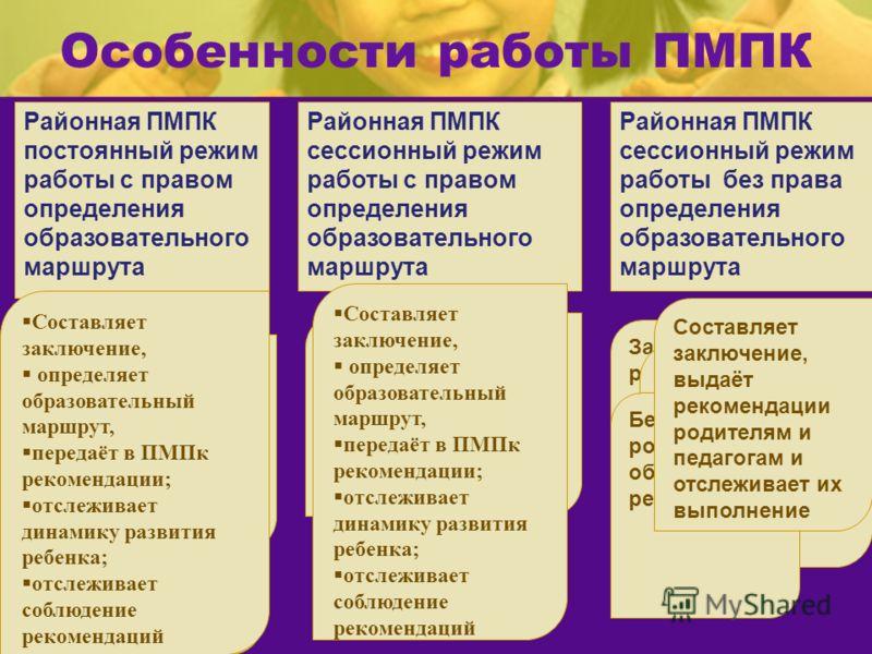 Районная ПМПК постоянный режим работы с правом определения образовательного маршрута Районная ПМПК сессионный режим работы без права определения образовательного маршрута Особенности работы ПМПК Районная ПМПК сессионный режим работы с правом определе