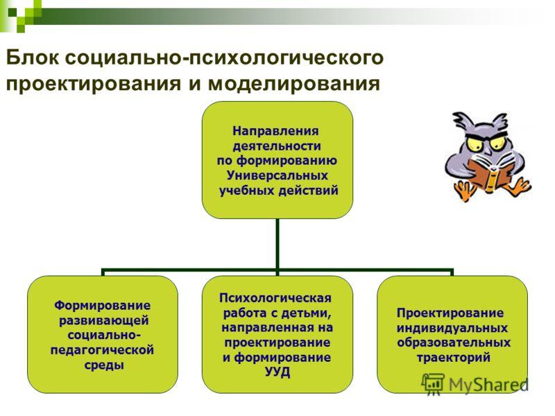 Блок социально-психологического проектирования и моделирования Направления деятельности по формированию Универсальных учебных действий Формирование развивающей социально- педагогической среды Психологическая работа с детьми, направленная на проектиро