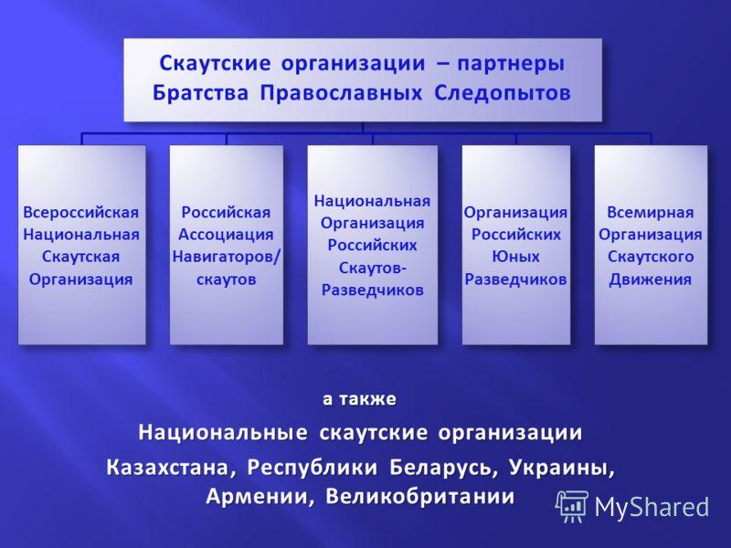 а также Национальные скаутские организации Казахстана, Республики Беларусь, Украины, Армении, Великобритании Скаутские организации – партнеры Братства Православных Следопытов Всероссийская Национальная Скаутская Организация Российская Ассоциация Нави