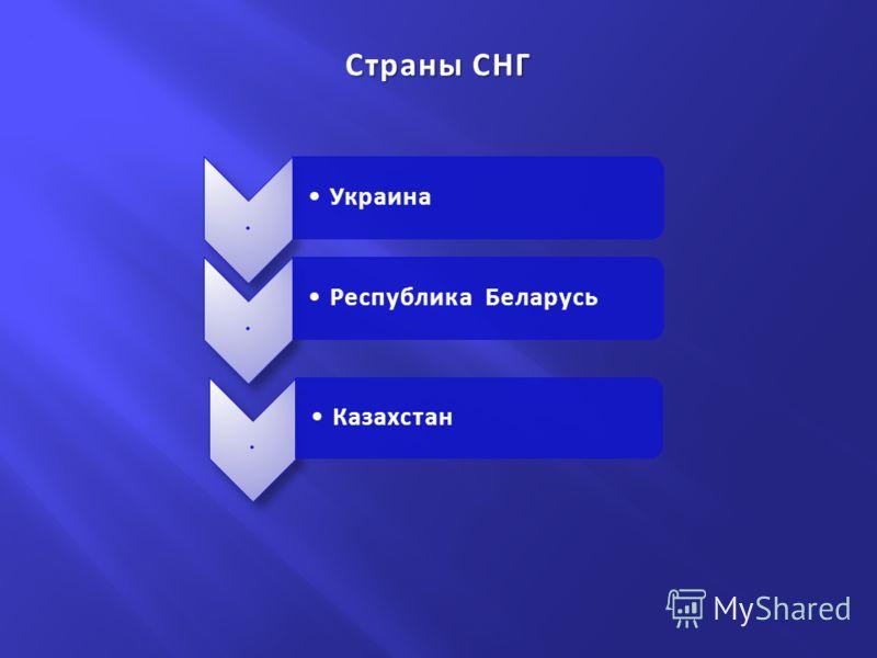 Страны СНГ. Украина. Республика Беларусь. Казахстан