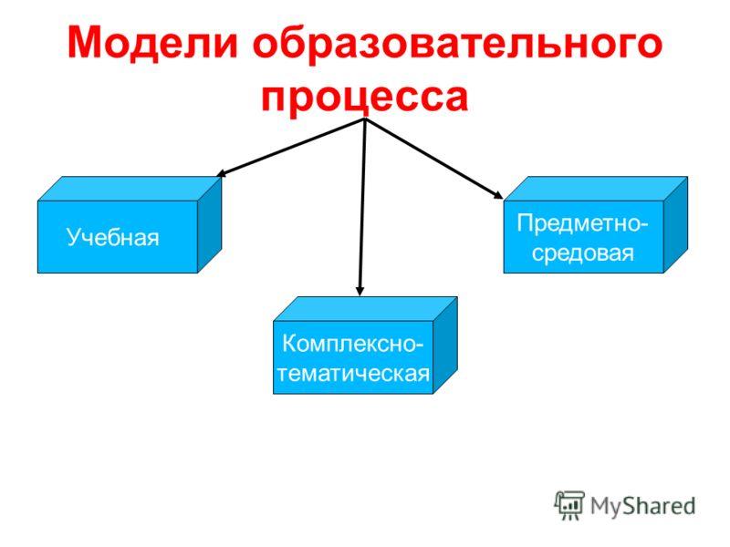 Модели образовательного процесса Учебная Комплексно- тематическая Предметно- средовая