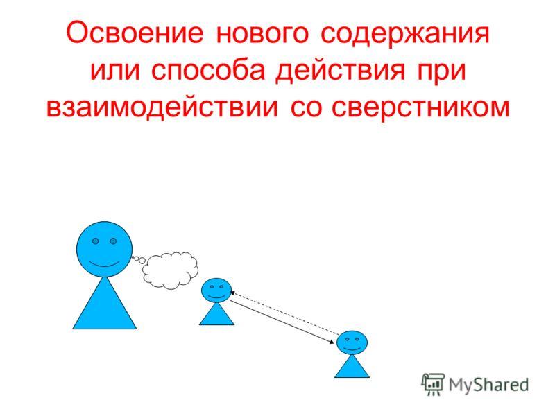 Освоение нового содержания или способа действия при взаимодействии со сверстником