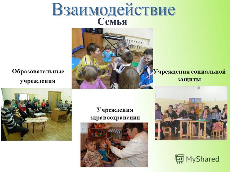 Образовательные учреждения Учреждения здравоохранения Семья Учреждения социальной защиты