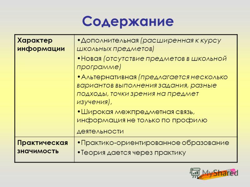 Содержание Характер информации Дополнительная (расширенная к курсу школьных предметов) Новая (отсутствие предметов в школьной программе) Альтернативная (предлагается несколько вариантов выполнения задания, разные подходы, точки зрения на предмет изуч