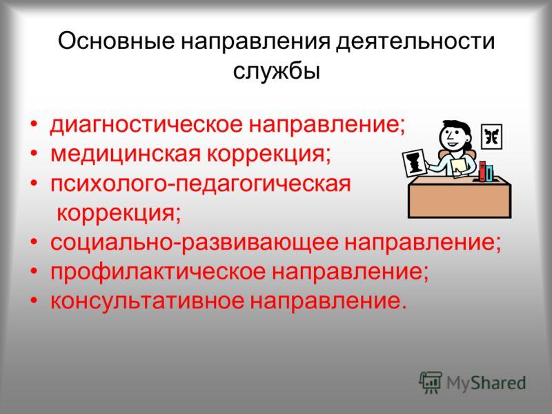 задачи психолого педагогическая коррекция: