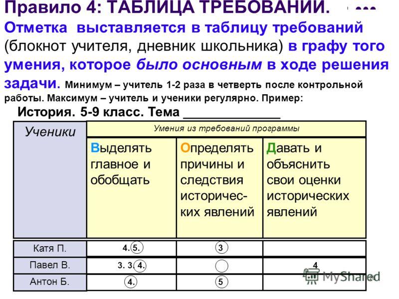 26 Правило 4: ТАБЛИЦА ТРЕБОВАНИЙ. Отметка выставляется в таблицу требований (блокнот учителя, дневник школьника) в графу того умения, которое было основным в ходе решения задачи. Минимум – учитель 1-2 раза в четверть после контрольной работы. Максиму