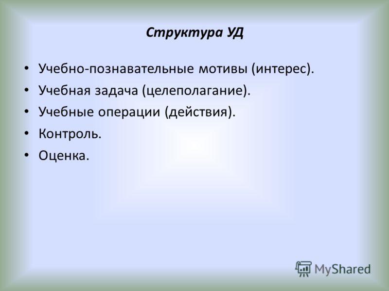 Структура УД Учебно-познавательные мотивы (интерес). Учебная задача (целеполагание). Учебные операции (действия). Контроль. Оценка.