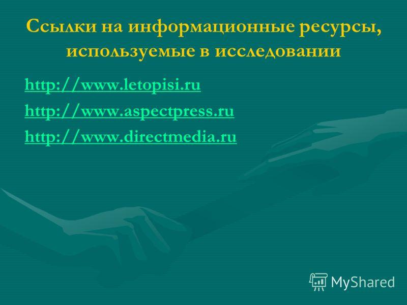 Ссылки на информационные ресурсы, используемые в исследовании http://www.letopisi.ru http://www.aspectpress.ru http://www.directmedia.ru