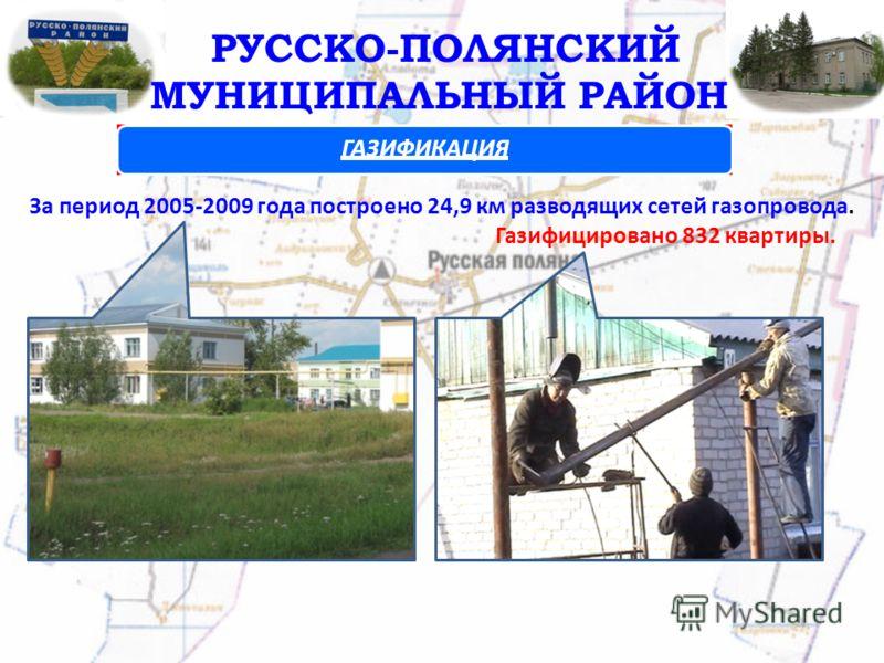 РУССКО-ПОЛЯНСКИЙ МУНИЦИПАЛЬНЫЙ РАЙОН ГАЗИФИКАЦИЯ За период 2005-2009 года построено 24,9 км разводящих сетей газопровода. Газифицировано 832 квартиры.