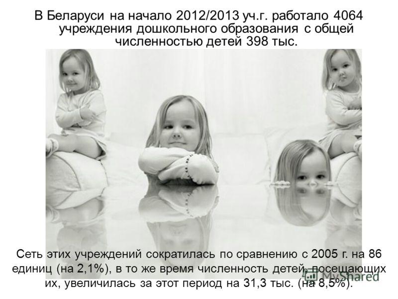 В Беларуси на начало 2012/2013 уч.г. работало 4064 учреждения дошкольного образования с общей численностью детей 398 тыс. Сеть этих учреждений сократилась по сравнению с 2005 г. на 86 единиц (на 2,1%), в то же время численность детей, посещающих их,