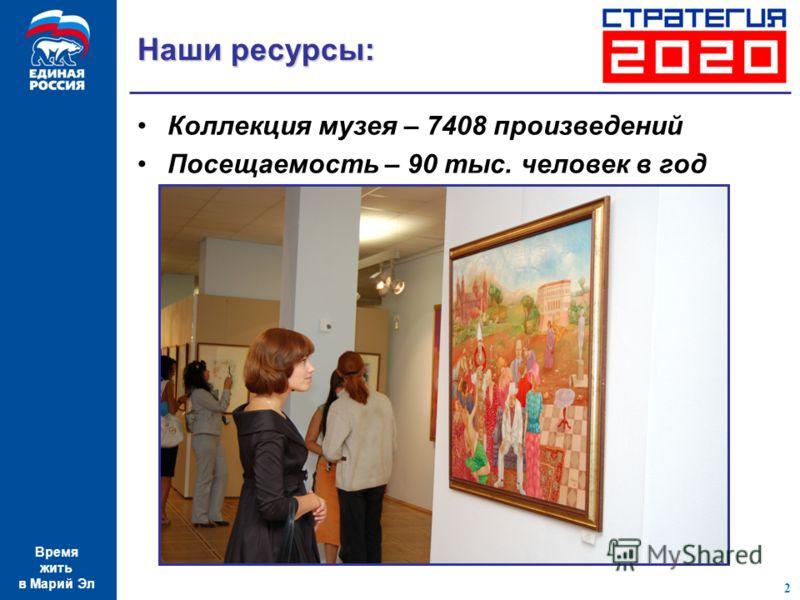 Время жить в Марий Эл Наши ресурсы: Коллекция музея – 7408 произведений Посещаемость – 90 тыс. человек в год 2
