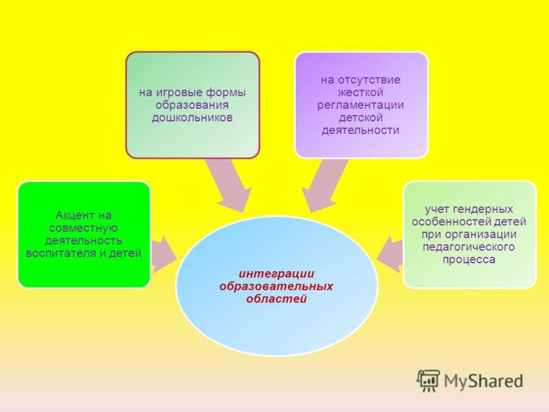 ОБРАЗОВАТЕЛЬНАЯ ДЕЯТЕЛЬНОСТЬ ПО познавательно-речевому развитию СТРОИТСЯ НА ОСНОВЕ: ПРИНЦИПА ИНТЕГРАЦИИ КОМПЛЕКСНО- ТЕМАТИЧЕСКОГО ПРИНЦИПА ПОСТРОЕНИЯ ВОПИТАТЕЛЬНО- ОБРАЗОВАТЕЛЬНОГО ПРОЦЕССА
