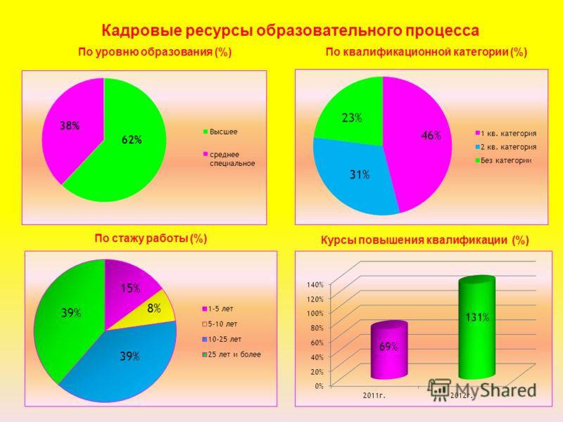 Основная общеобразовательная программа дошкольного образования МБДОУ д/с «Светлячок»