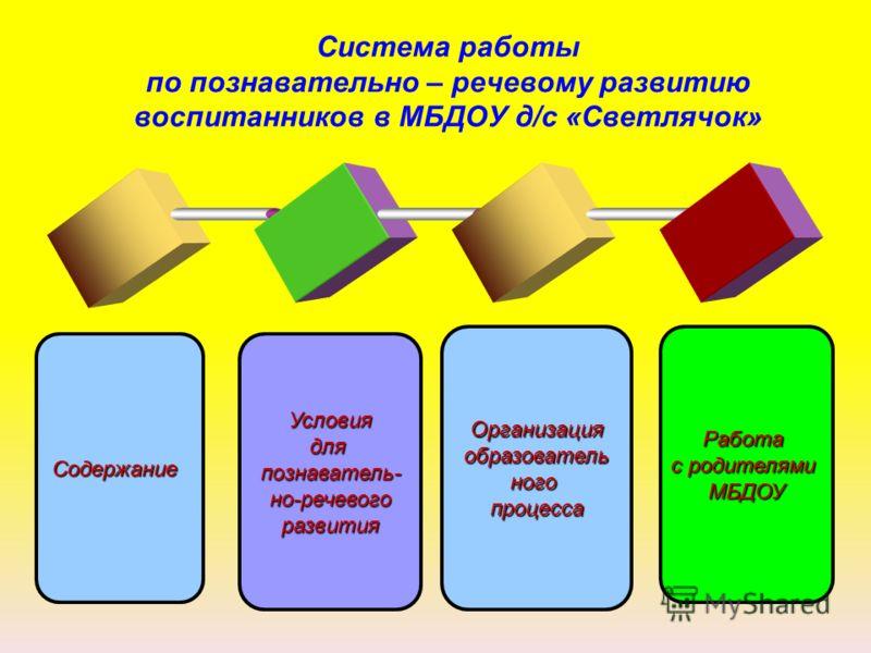 Кадровые ресурсы образовательного процесса По уровню образования (%)По квалификационной категории (%) По стажу работы (%) Курсы повышения квалификации (%)
