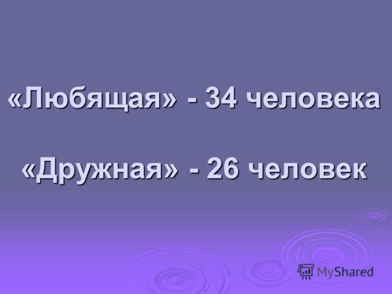 «Любящая» - 34 человека «Дружная» - 26 человек