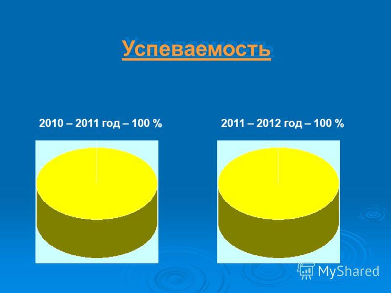 Успеваемость Успеваемость 2010 – 2011 год – 100 %2011 – 2012 год – 100 %