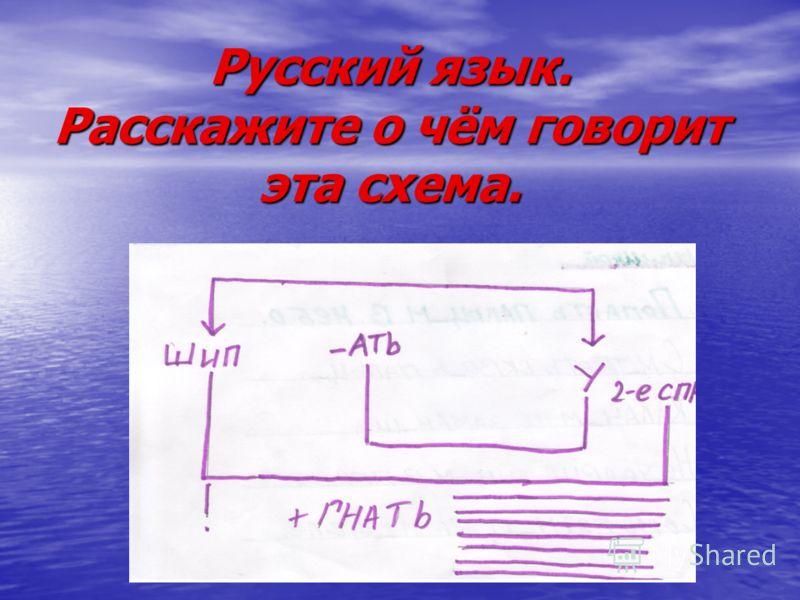 Русский язык. Расскажите о чём говорит эта схема.