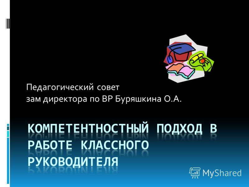 Педагогический совет зам директора по ВР Буряшкина О.А.