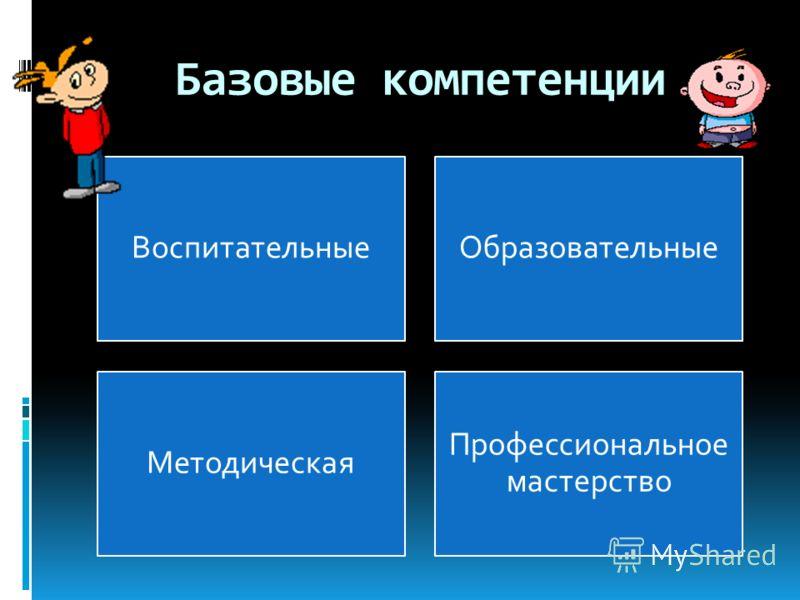 Базовые компетенции ВоспитательныеОбразовательные Методическая Профессиональное мастерство