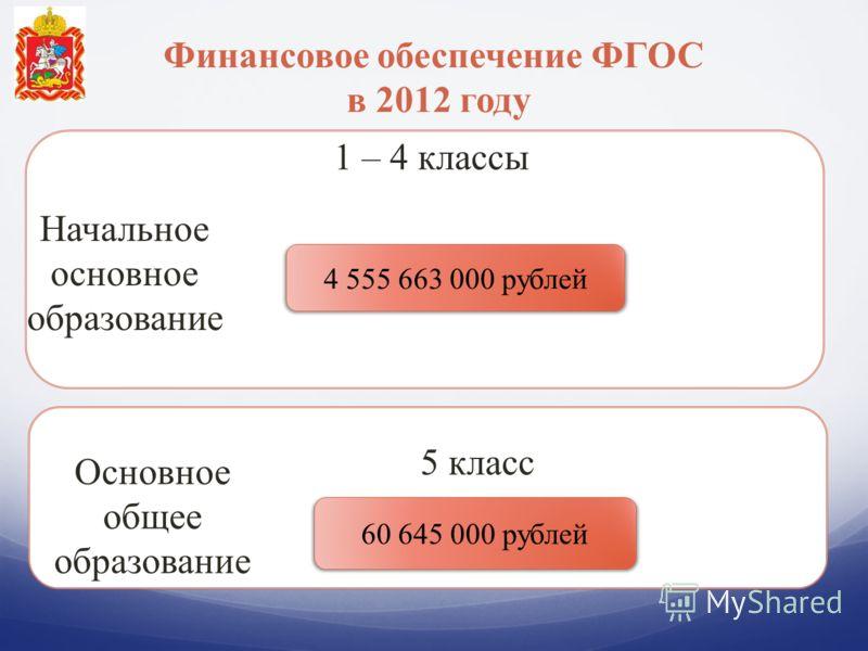 Финансовое обеспечение ФГОС в 2012 году 1 – 4 классы 60 645 000 рублей 5 класс Начальное основное образование Основное общее образование 4 555 663 000 рублей