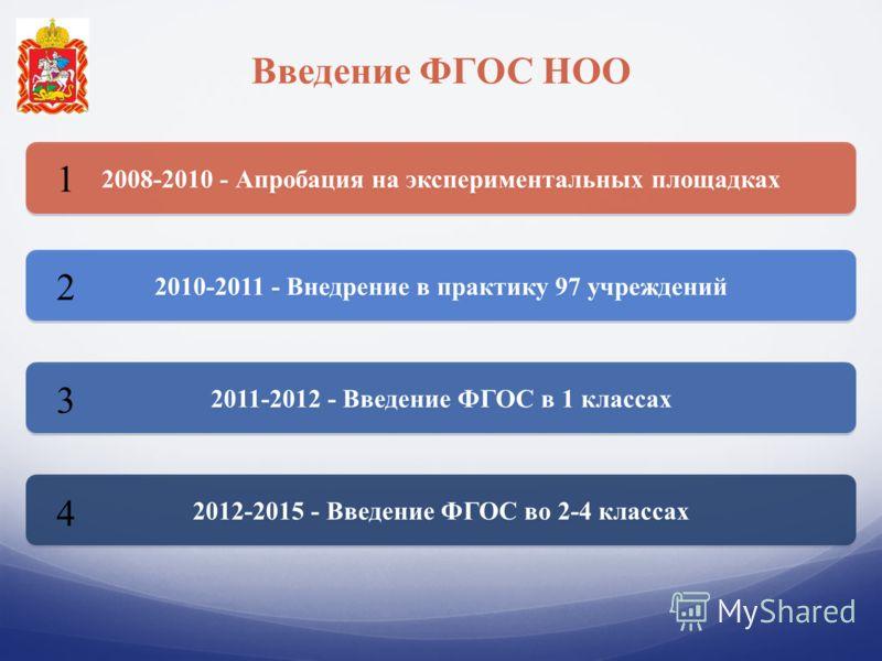Введение ФГОС НОО 2008-2010 - Апробация на экспериментальных площадках 2010-2011 - Внедрение в практику 97 учреждений 2011-2012 - Введение ФГОС в 1 классах 2012-2015 - Введение ФГОС во 2-4 классах 1 2 3 4