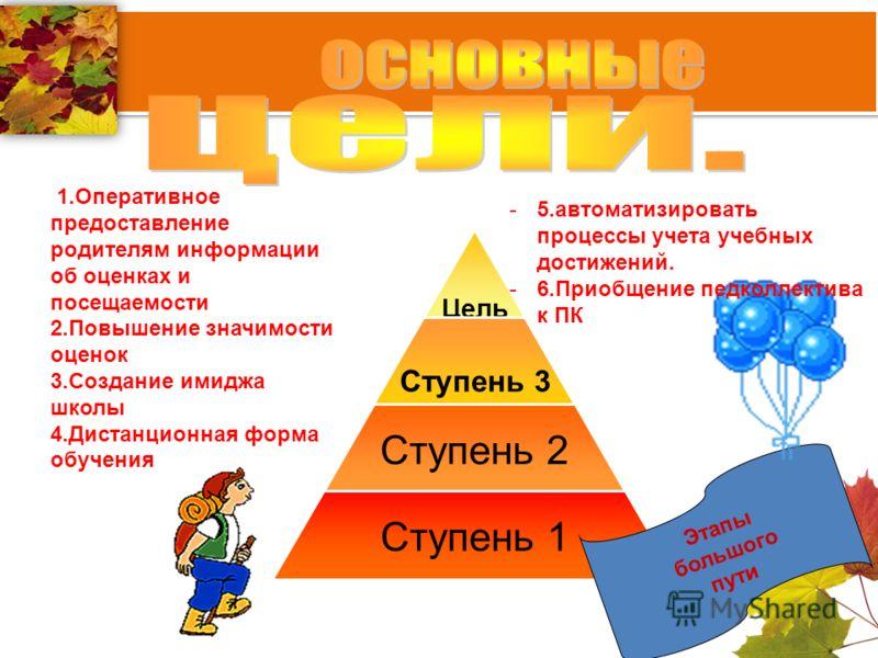 Цель Ступень 3 Ступень 2 Ступень 1 Этапы большого пути 1.Оперативное предоставление родителям информации об оценках и посещаемости 2.Повышение значимости оценок 3.Создание имиджа школы 4.Дистанционная форма обучения -5.автоматизировать процессы учета