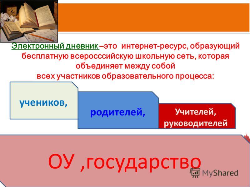 учеников, родителей, Учителей, руководителей ОУ,государство Электронный дневник –это интернет-ресурс, образующий бесплатную всеросссийскую школьную сеть, которая объединяет между собой всех участников образовательного процесса: