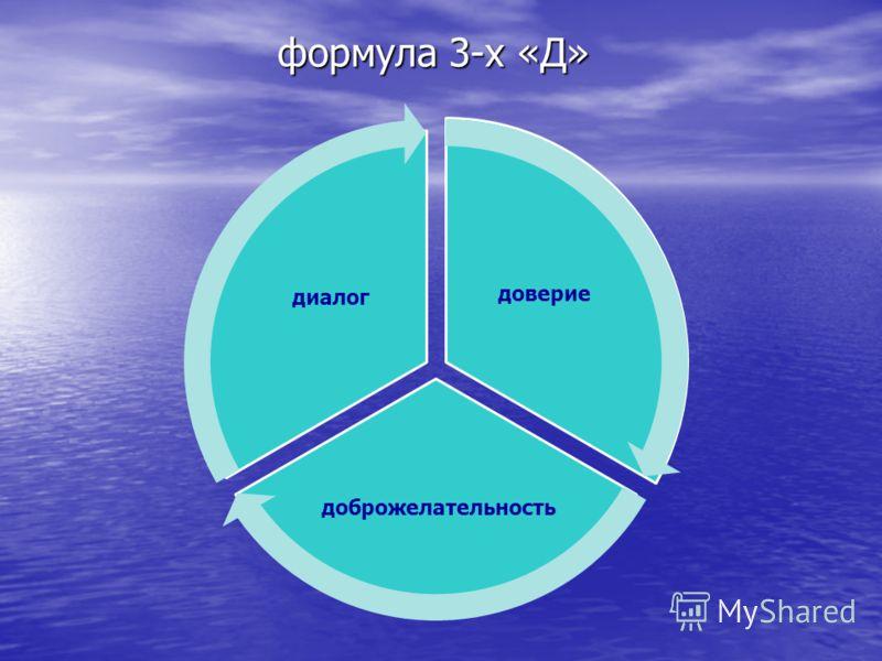 формула 3-х «Д» доверие доброжелательность диалог