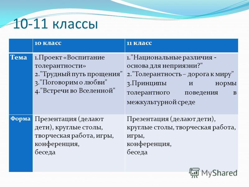 10-11 классы 10 класс11 класс Тема1.Проект «Воспитание толерантности» 2.