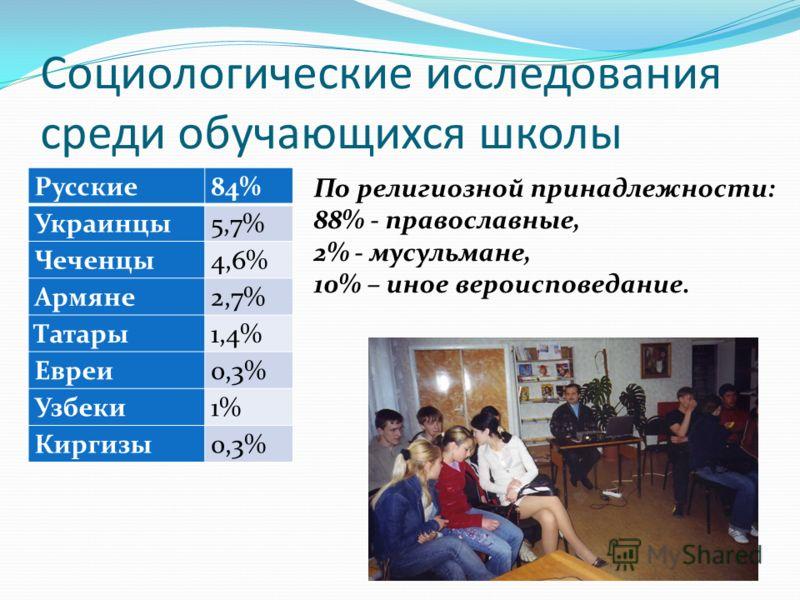 Социологические исследования среди обучающихся школы Русские84% Украинцы5,7% Чеченцы4,6% Армяне2,7% Татары1,4% Евреи0,3% Узбеки1% Киргизы0,3% По религиозной принадлежности: 88% - православные, 2% - мусульмане, 10% – иное вероисповедание.