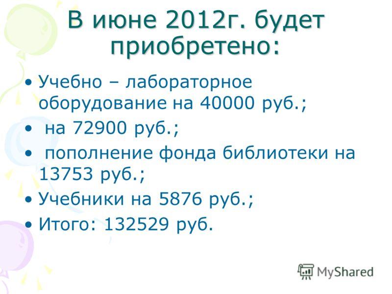 В июне 2012г. будет приобретено: Учебно – лабораторное оборудование на 40000 руб.; на 72900 руб.; пополнение фонда библиотеки на 13753 руб.; Учебники на 5876 руб.; Итого: 132529 руб.