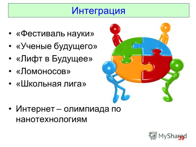 «Фестиваль науки» «Ученые будущего» «Лифт в Будущее» «Ломоносов» «Школьная лига» Интернет – олимпиада по нанотехнологиям 39 Интеграция