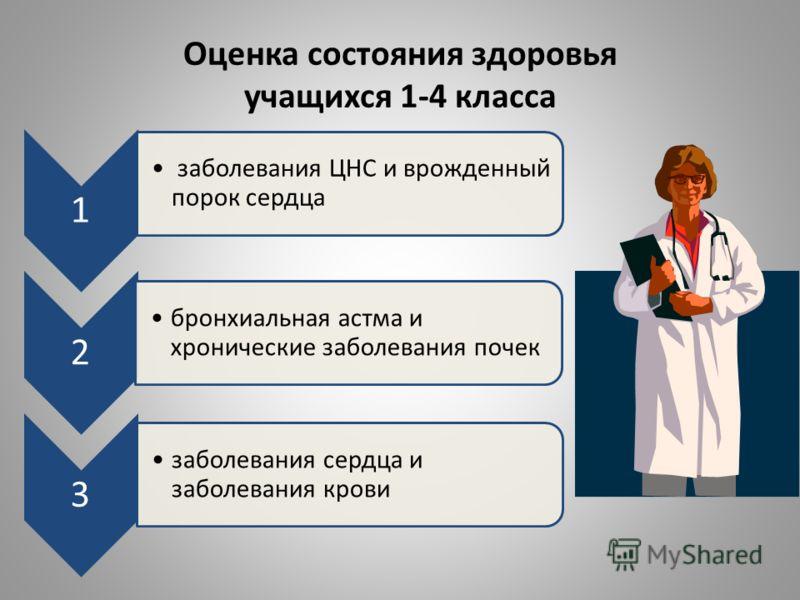 Оценка состояния здоровья учащихся 1-4 класса 1 заболевания ЦНС и врожденный порок сердца 2 бронхиальная астма и хронические заболевания почек 3 заболевания сердца и заболевания крови