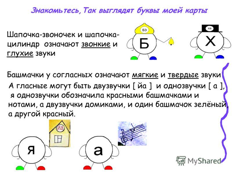 Карта русского алфавита На основе этого, еще во 2 классе, я придумала свою своеобразную карту алфавита. Этому помогло то, что мы во втором классе изучали части света и материки, моря и океаны. Я сгруппировала буквы-человечки по их общим признакам, ра