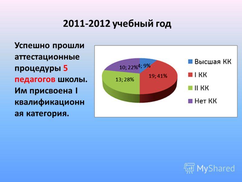 2011-2012 учебный год Успешно прошли аттестационные процедуры 5 педагогов школы. Им присвоена I квалификационн ая категория.
