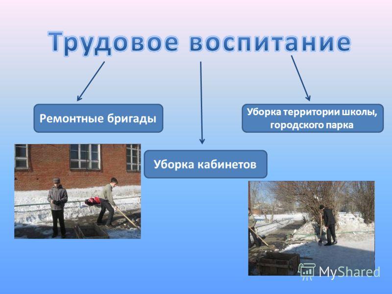Ремонтные бригады Уборка территории школы, городского парка Уборка кабинетов