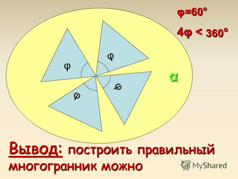 φ φ φ φ α φ=60 о 4φ < 360 о Вывод: построить правильный многогранник можно
