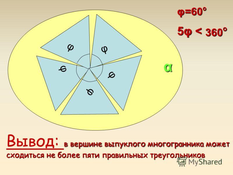 φ φ φ φ φ α φ=60 о 5φ < 360 о Вывод: в вв в вершине выпуклого многогранника может сходиться не более пяти правильных треугольников