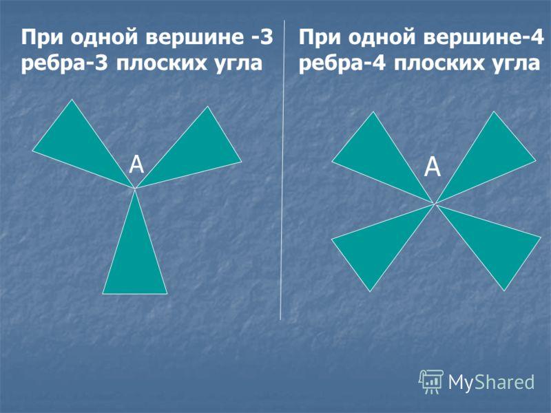 А При одной вершине -3 ребра-3 плоских угла А При одной вершине-4 ребра-4 плоских угла