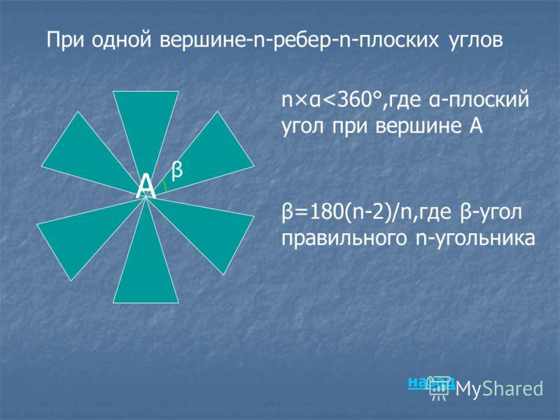 А При одной вершине-n-ребер-n-плоских углов n×α