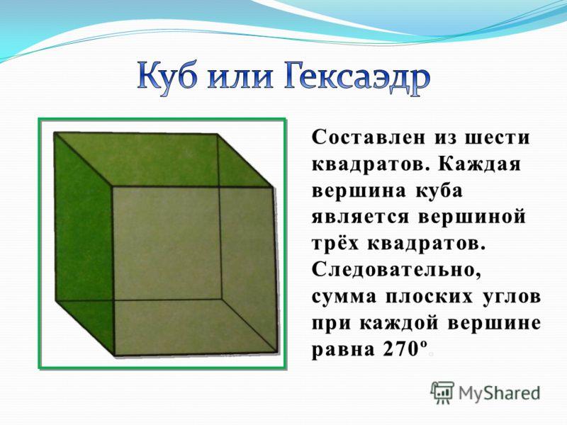Составлен из шести квадратов. Каждая вершина куба является вершиной трёх квадратов. Следовательно, сумма плоских углов при каждой вершине равна 270º.