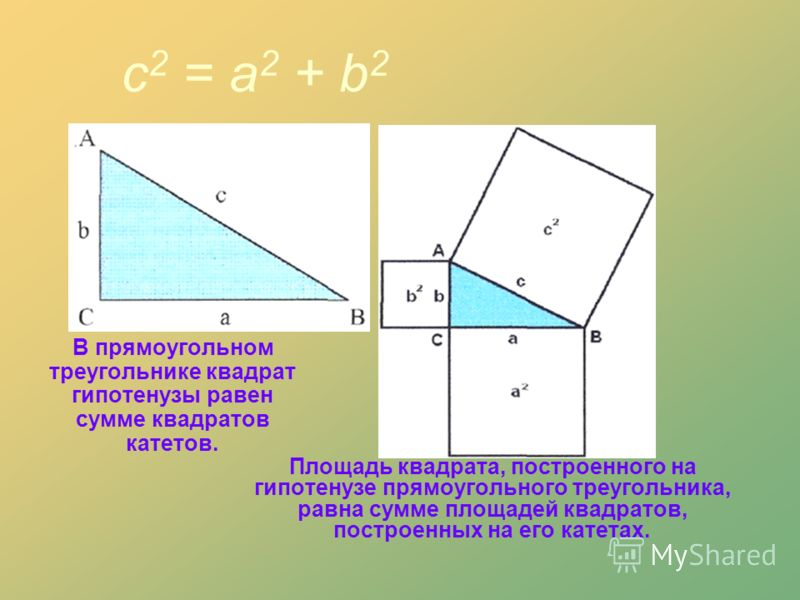 Теорема Пифагора 8 класс Елохина И.Н.