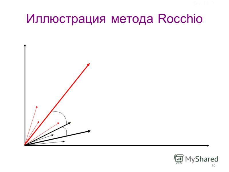 Иллюстрация метода Rocchio 30 Sec.14.2