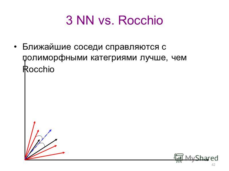 42 3 NN vs. Rocchio Ближайшие соседи справляются с полиморфными категриями лучше, чем Rocchio