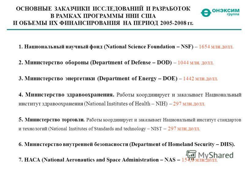 1. Национальный научный фонд (National Science Foundation – NSF) – 1654 млн.долл. 2. Министерство обороны (Department of Defense – DOD) – 1044 млн. долл. 3. Министерство энергетики (Department of Energy – DOE) – 1442 млн.долл. 4. Министерство здравоо